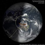 Where is the International Space Station ISS?